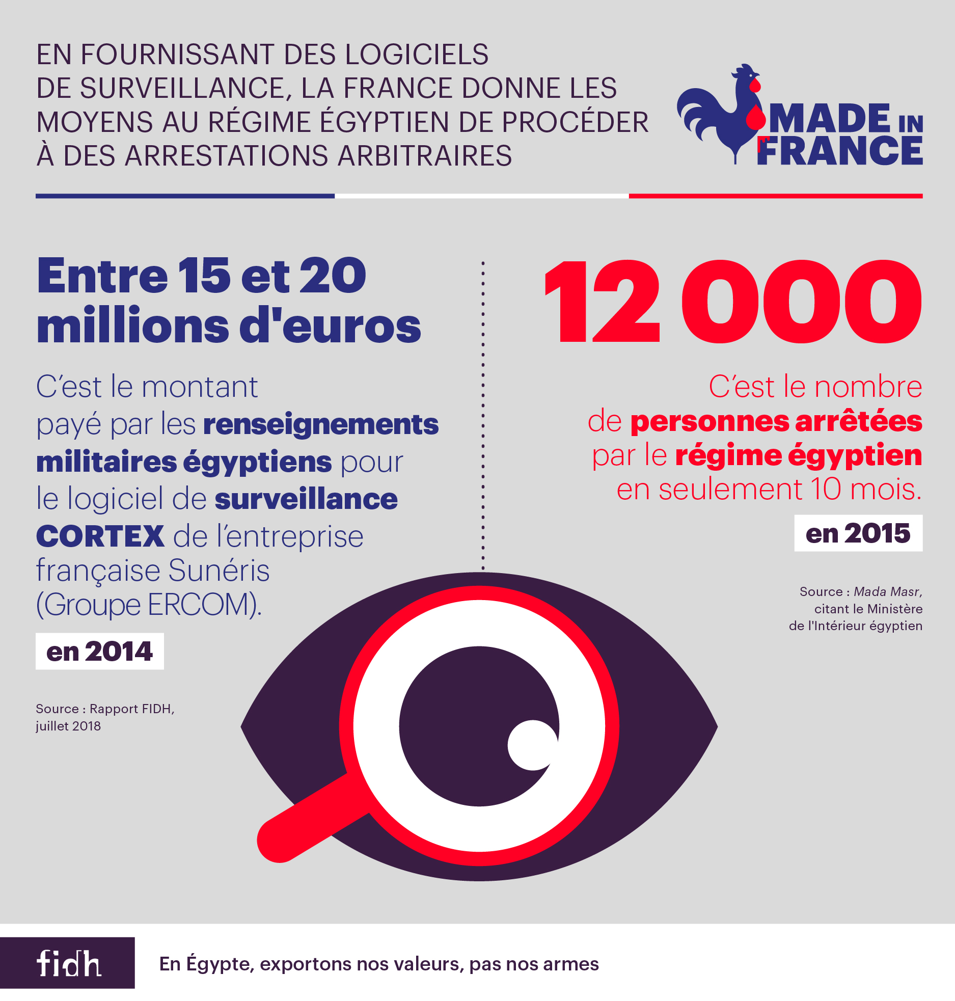 FIDH_MADEINFRANCE_03